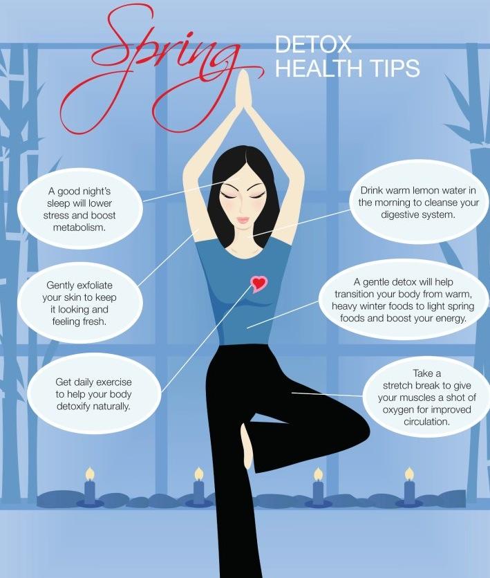 spring detox Heatlh tips